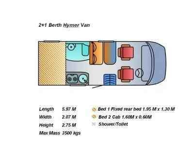 Aircraft aircraft spruce wiring diagram reference vans aircraft on hymer van 522 2 berth newark nottingh item number 1635744896 asfbconference2016 Choice Image