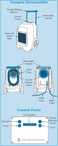 Pump Dehumidifier aus in the UK and Ireland bei erento.com