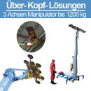 ber- Kopf- Lsungen